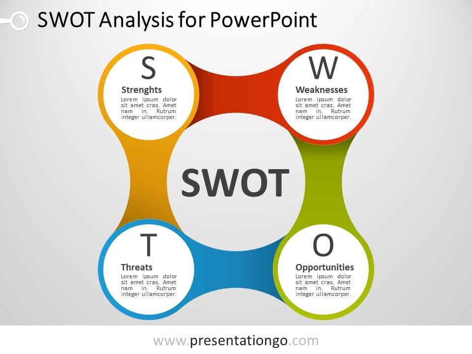free swot analysis powerpoint templates presentationgocom